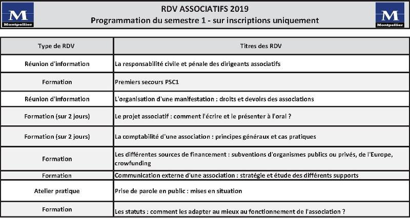 Association Montpellier Portail Des Associations De Montpellier